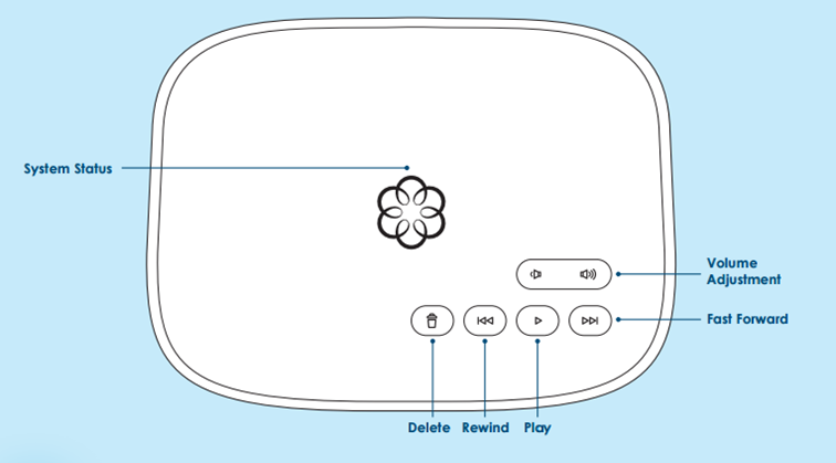 ooma telo base station basic functions and faq  home phone